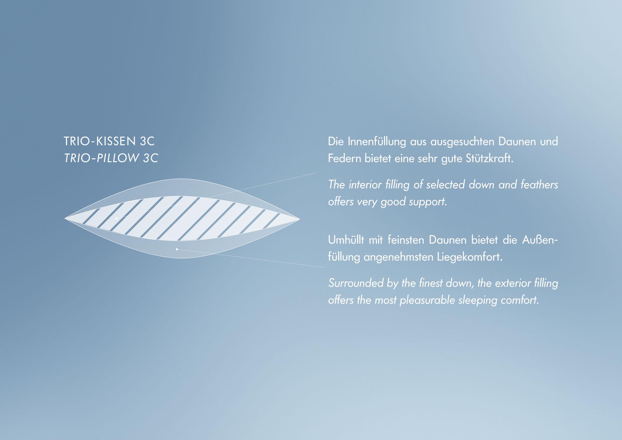 Подушка Kauffmann пухо-перовая с ядром 50х70 De Luxe 3 средняя